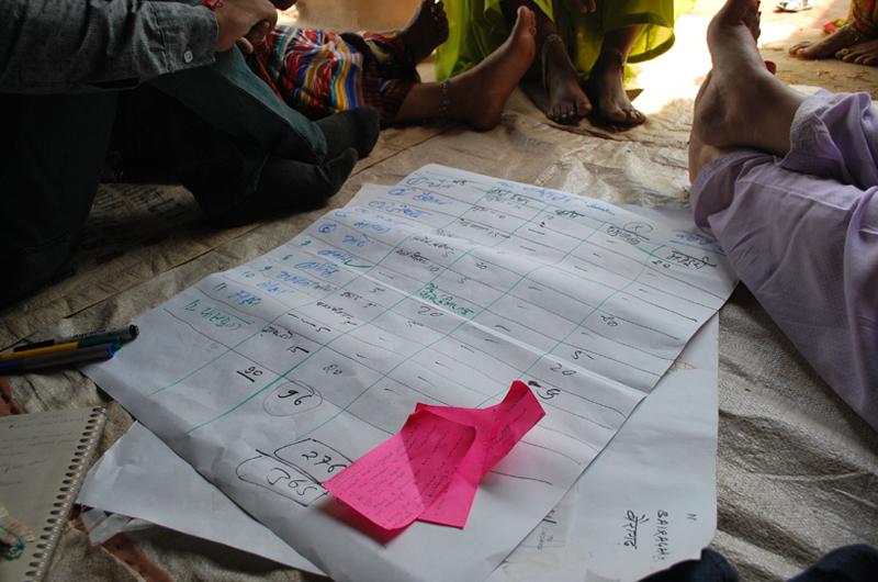 02_WI02_S1_03- Participació a l'India