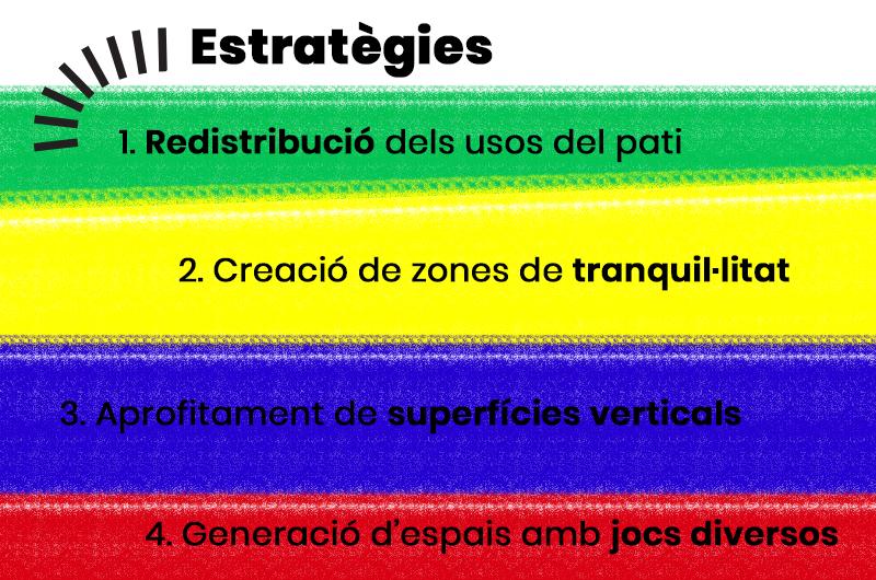 Empatitzem_Projecte tècnic_Estratègies_Equal Saree